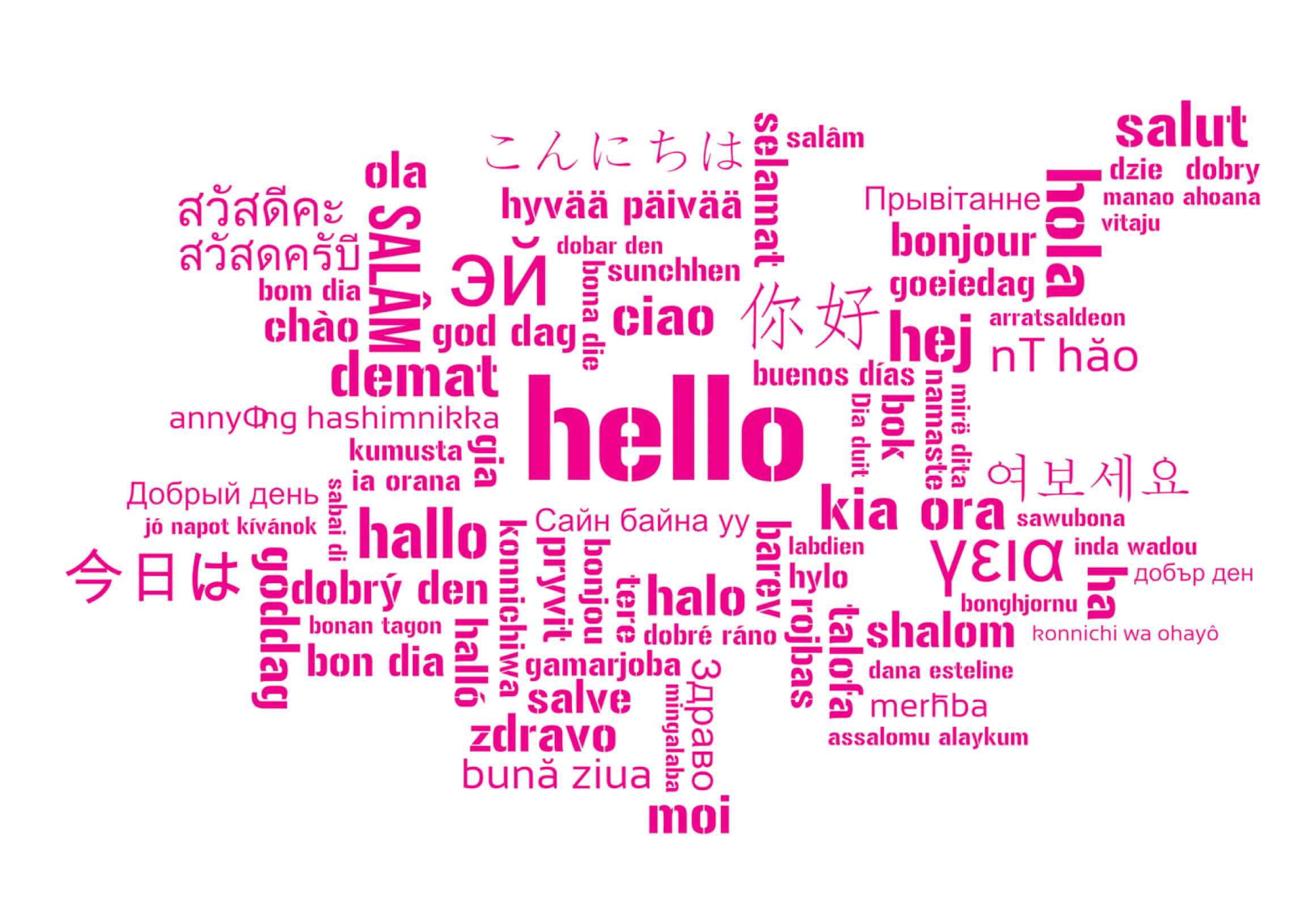Hello & Welcome in a variety of languages from 4 C Marketing Agency in Hampshire'