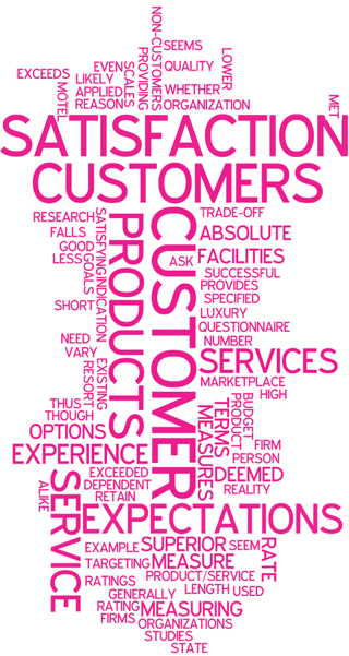 Customer Satisfaction, Superior products and services, Expectations Exceeded by 4 C Marketing Agency in Hampshire