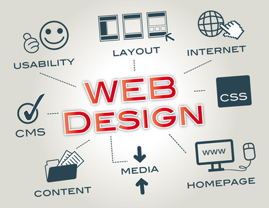 Website design has many aspects